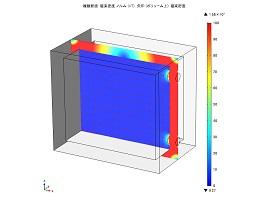 磁界分析によるシミュレーション技術