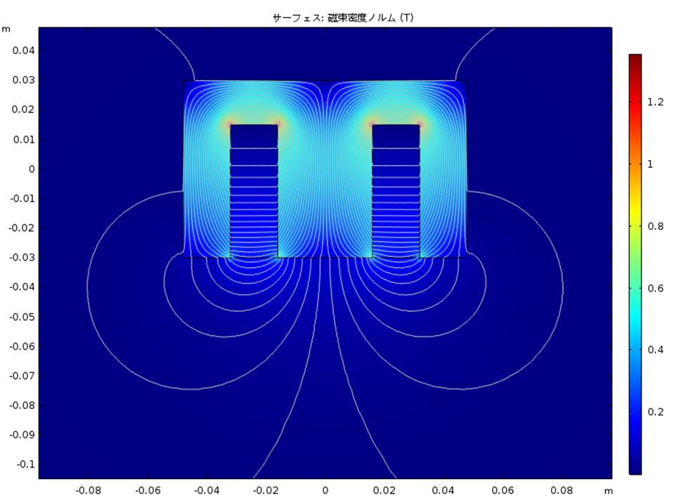 テストピースを用いた消磁の説明(実例)